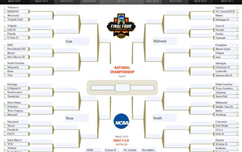 Busted Brackets Continue to Upset Students