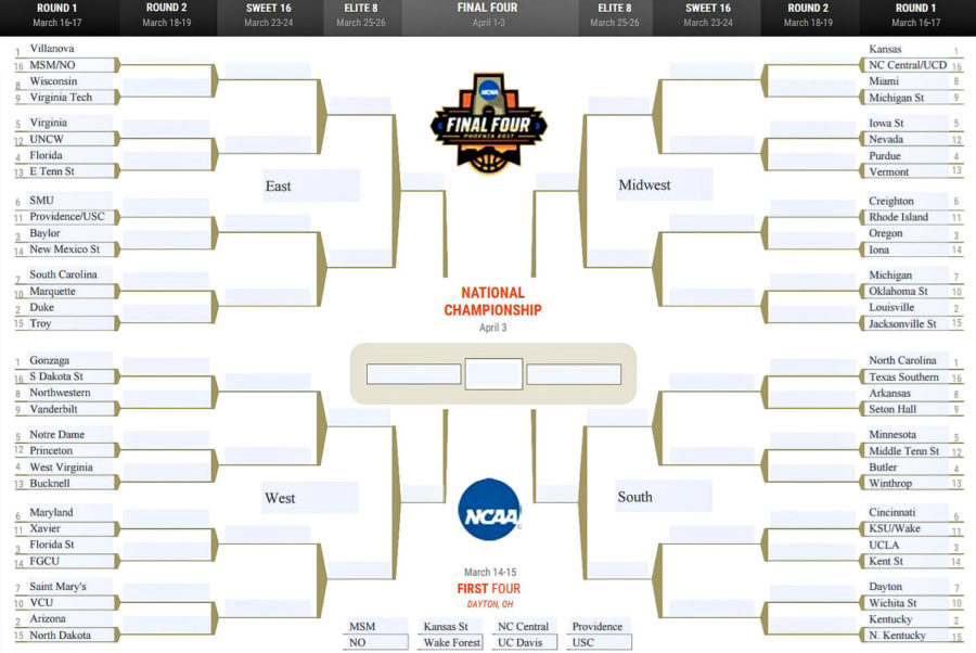 A busted bracket.