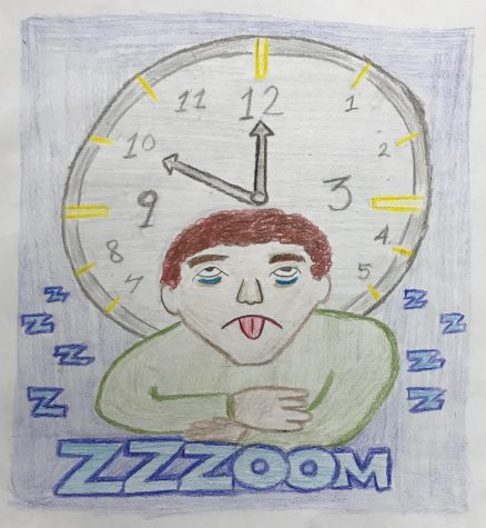 Time Management in Virtual School