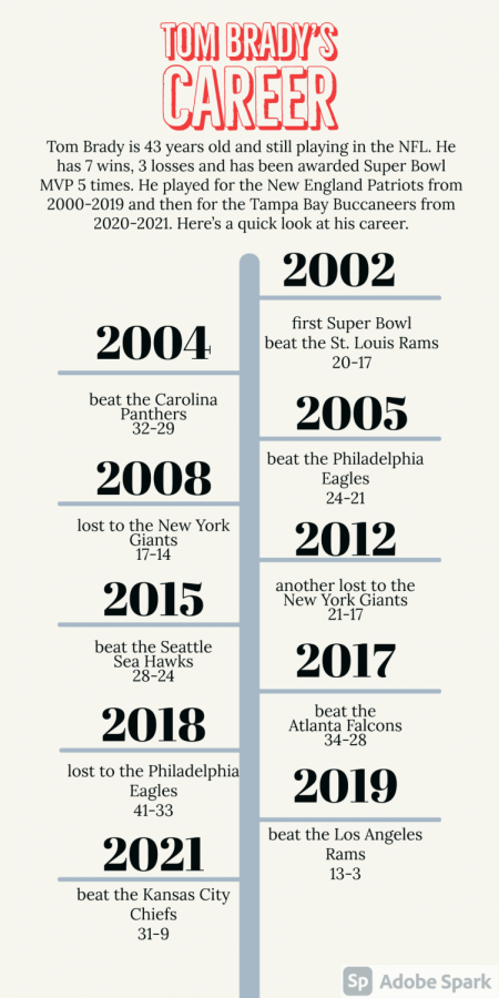 TIMELINE: Tom Brady's Incredible Career